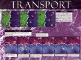 Active & Passive Transport Posters