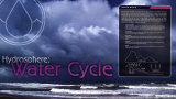 Hydrosphere: Water Cycle Poster