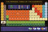 Periodická tabulka prvků Plakát