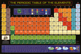 Alkuaineiden jaksollinen järjestelmä Julisteet
