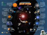 Solar System Interactive Wall Chart Posters