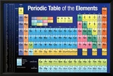 Periodic Table of the Elements Dark Blue Print