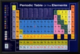 Periodic Table of the Elements Prints