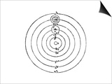 Galileo's Diagram of the Copernican System of the Universe Posters by Galileo Galilei