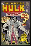 Marvel Comics Retro: The Incredible Hulk Comic Book Cover No.1, with Bruce Banner (aged) Posters