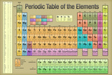 Periodic Table of the Elements Gold Scientific Chart Poster Photo