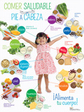 Preschool Healthy Eating From Head To Toe Spanish Poster Poster