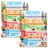 2015-2020 Dietary Guidelines (11X 17 Laminated  Poster Set) Prints