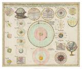 Schematics, Mathematics & Geography Chart Giclee Print