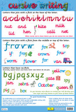 Cursive Writing Posters