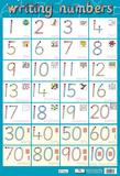 Writing Numbers Plakat