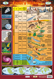 Earth'S History Plakaty
