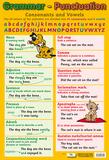 Grammar & Punctuation Plakater