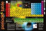 Tableau de classification périodique des éléments Photographie