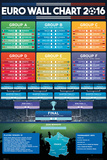 Euro 2016 Wallchart Kunstdruck