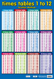 Times Tables 1 To 12 - Scottish Method Pósters