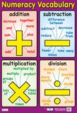 Numeracy Vocabulary Billeder