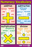 Numeracy Vocabulary Prints