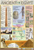 Ancient Egypt Plakater