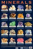 Minerals Prints