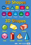 2D & 3D Shapes - Poster