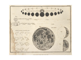 Celestial Atlas, 1822 Giclee Print by  Science Source