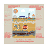 Fracking Posters by Gwen Shockey