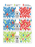 Herd Immunity Prints by  Science Source