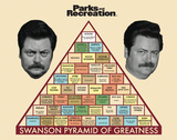 Parks And Recreation- Pyramid Of Greatness Pósters