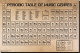 Periodic Table of Music Stretched Canvas Print