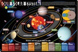 Smithsonian- Our Solar System Stretched Canvas Print