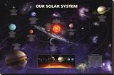 Vores solsystem Lærredstryk på blindramme