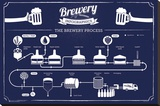 Brewery Infographic Stretched Canvas Print