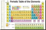 Periodic Table of the Elements White Scientific Chart Poster Print Stretched Canvas Print