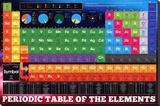 Den periodiske tabel, Grundstofferne, på engelsk Lærredstryk på blindramme