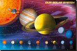 Solsystem Lærredstryk på blindramme