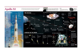 Infographic of the Launch, the Flight, the Lunar Landing and the Return of the Apollo XI Posters