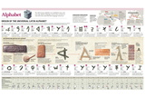 Infographic Explaining the Origin and Evolution of the Alphabet, Letter by Letter Posters