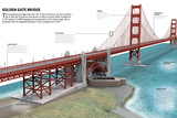 Infographic About the Golden Gate Bridge, in the City of San Francisco, and Completed in 1937 Poster