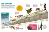 Infographic That Describes Evolution of Life on Earth Throughout the Geological Eras Poster