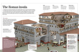 Infographic About Roman Insulae (27-476): Apartment Buildings to Be Rented in the Imperial Age Photo