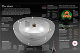 Infographic on the Structure of an Atom and its Nuclear Models Print