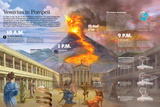 Infographic About Pompeii Destruction Caused by the Vesuvius Eruption in 79 A.C. Posters