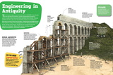 Infographic on Architectural Engineering Early Works, from the Hands of the Romans Poster