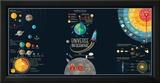 Universe- Infographics Prints