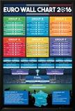 Euro 2016 Wallchart Prints