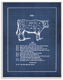 Vintage Cattle Blueprint Wood Sign