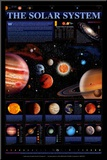 Solar System Chart, The - ©Spaceshots Mounted Print