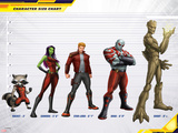 Guardians of The Galaxy Size Chart Featuring Vision, Iron Man, Falcon Cap and More Photo