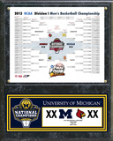 University of Michigan Wolverines 2013 NCAA Men's College Basketball National Champions Bracket Pla Wall Sign